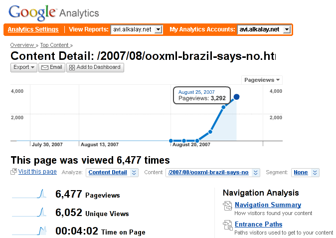 """OOXML: Brazil Says NO"" on Google Analytics"