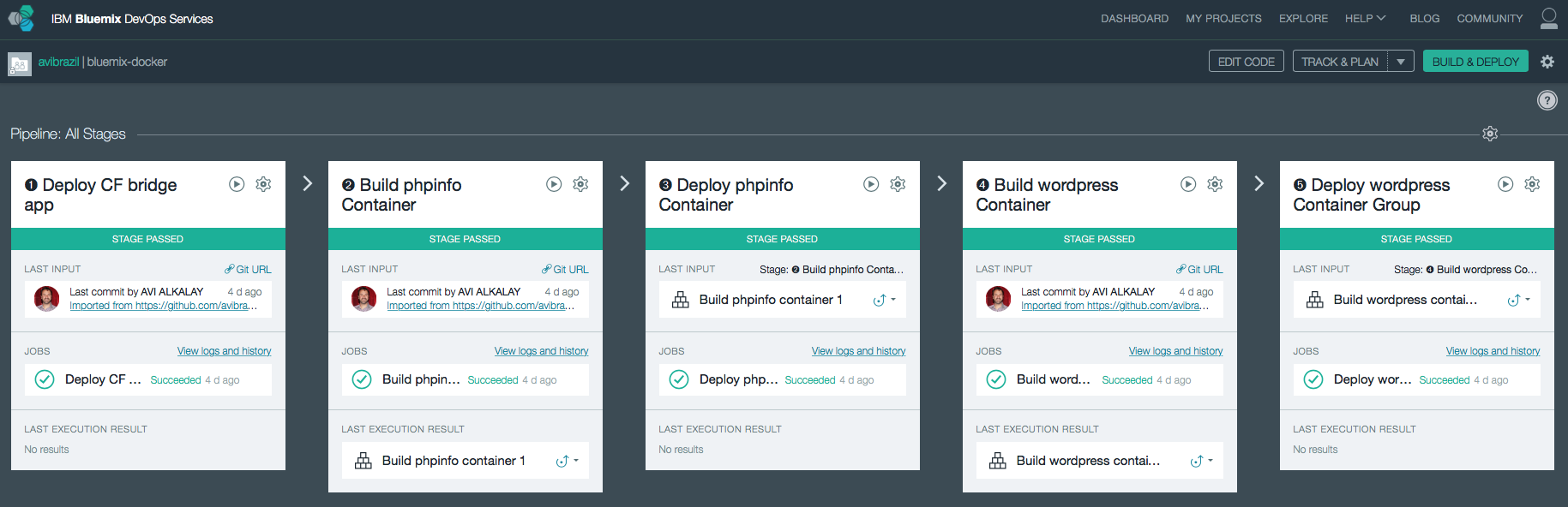 Full Delivery Pipeline on Bluemix